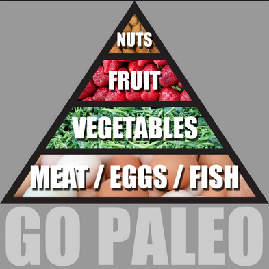 paleo diet for the crossfiter