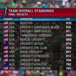 The 2014 CrossFit Games - Best of Teams