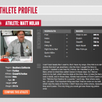 The Best CrossFit Athlete Profile