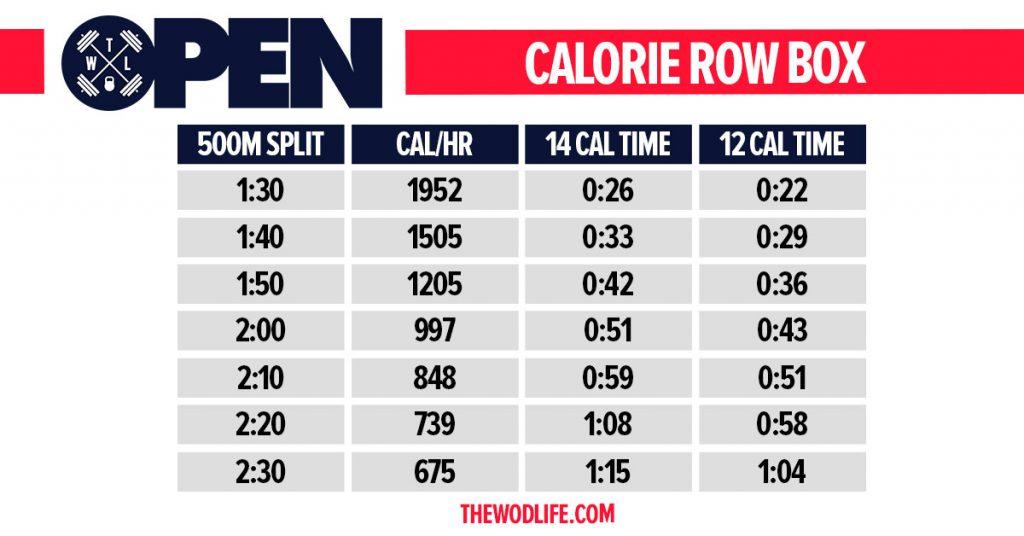 calorie box