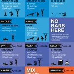 Meet the Girls (Benchmark CrossFit Workouts)