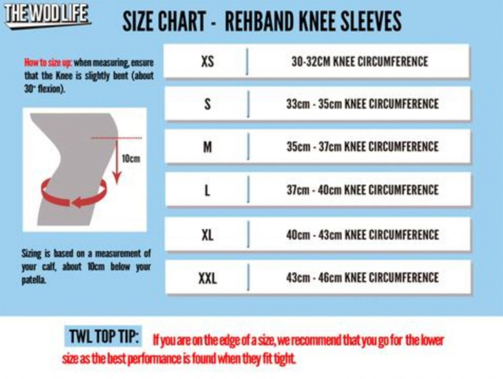 bd340d760b How Should Knee Sleeves Fit? Here's How You Can Measure Yourself ...