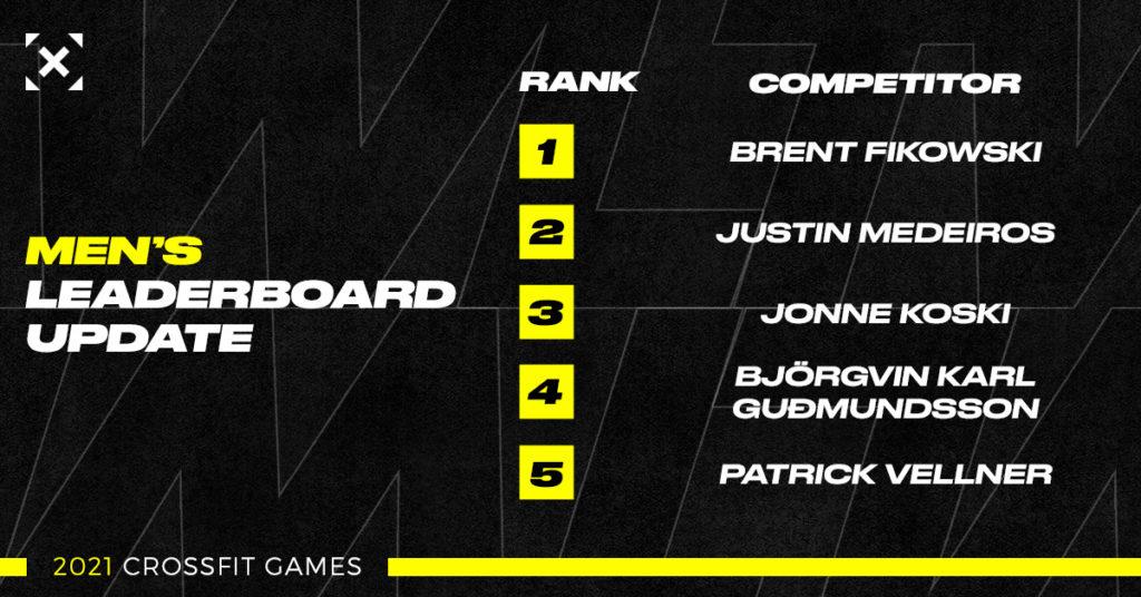 men's leaderboard 2021 crossfit games