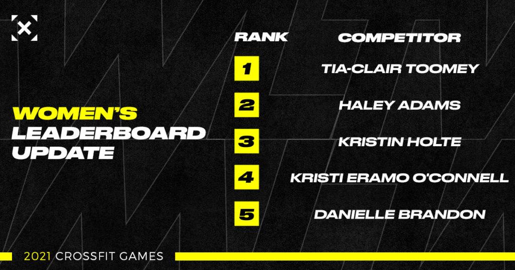women's leaderboard 2021 crossfit games