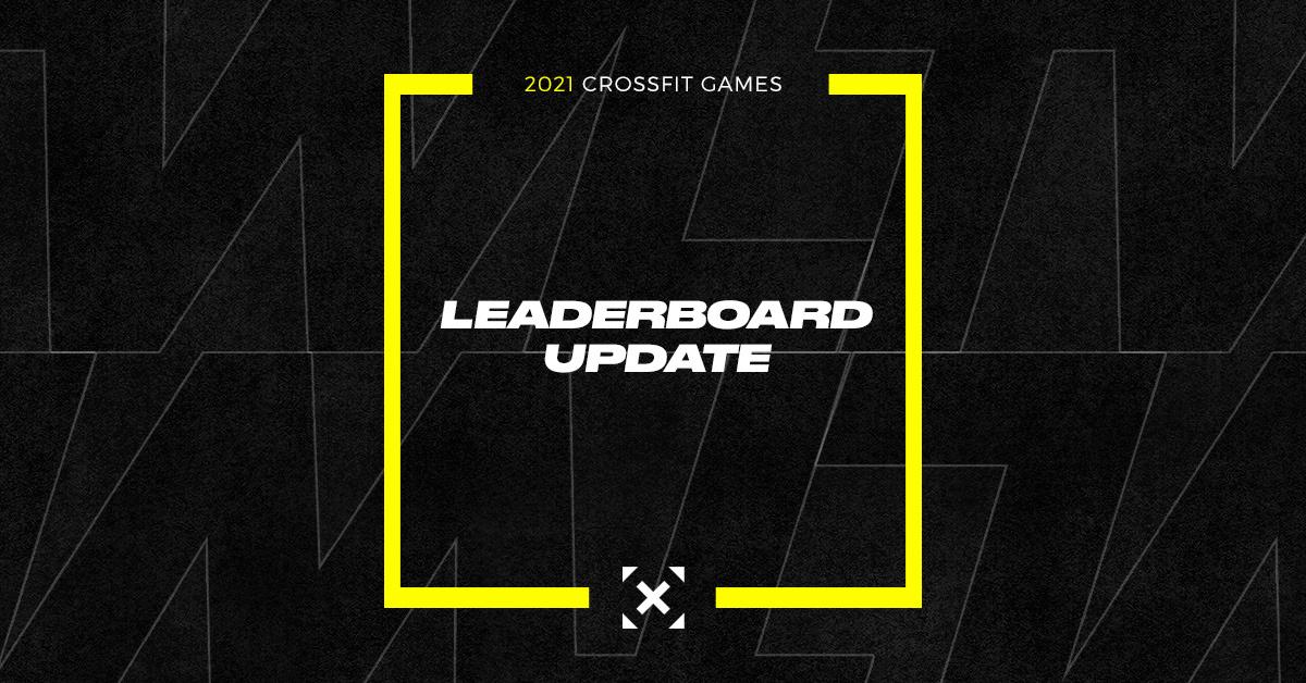 CrossFit Games 2021 Day 1 Leaderboard